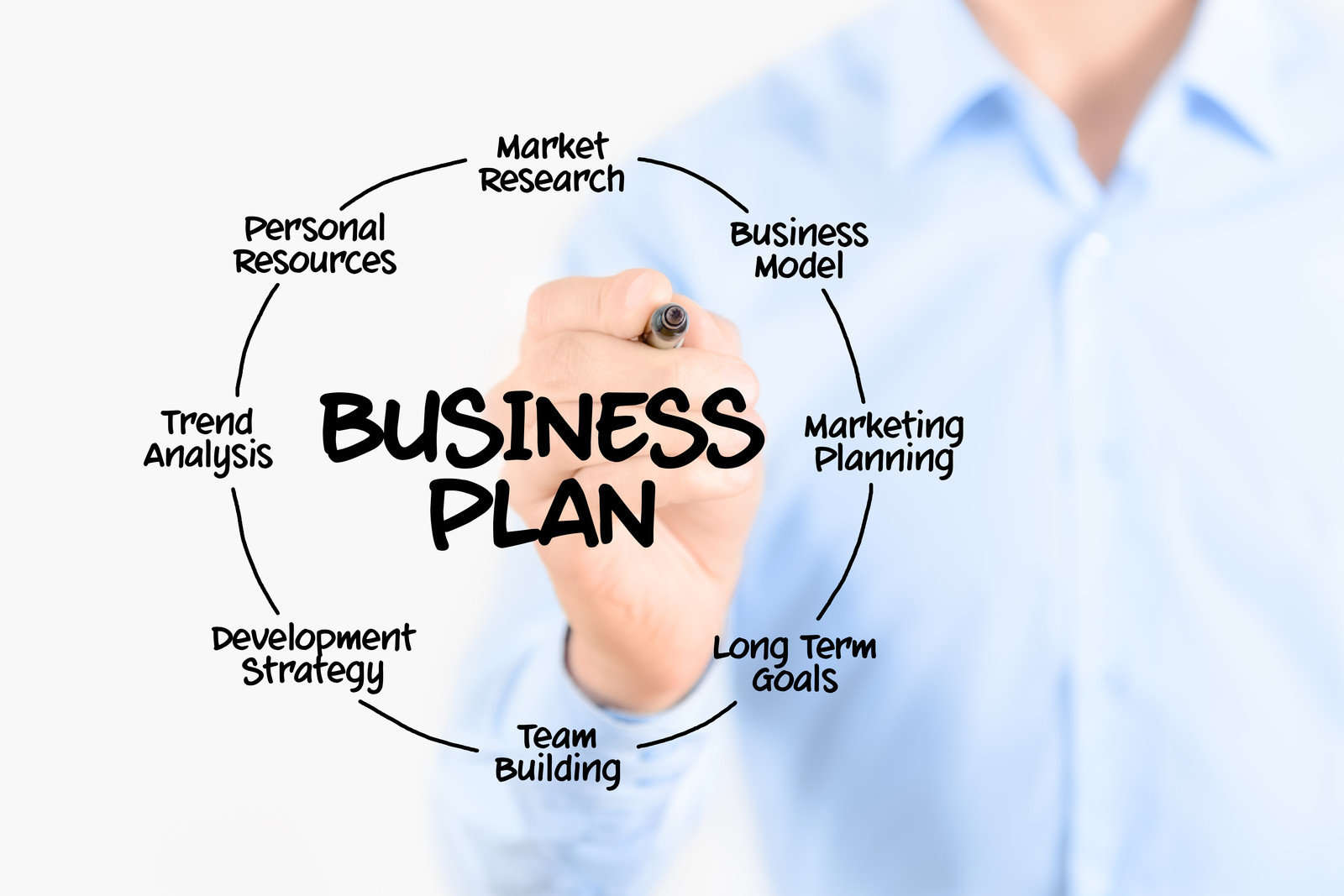 Small Business Budget Template Excel Pro Forma Business Plan