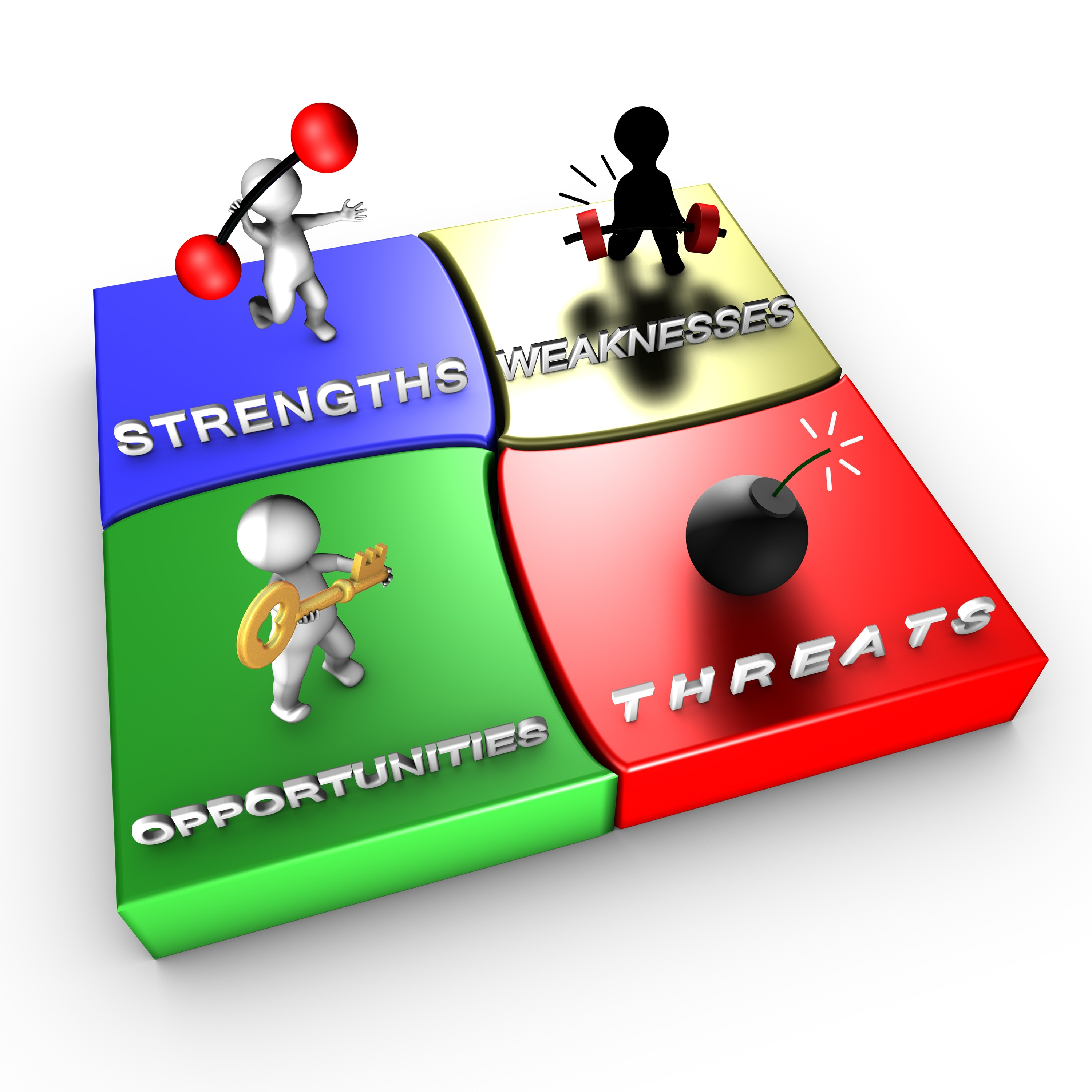 choose business to start swot